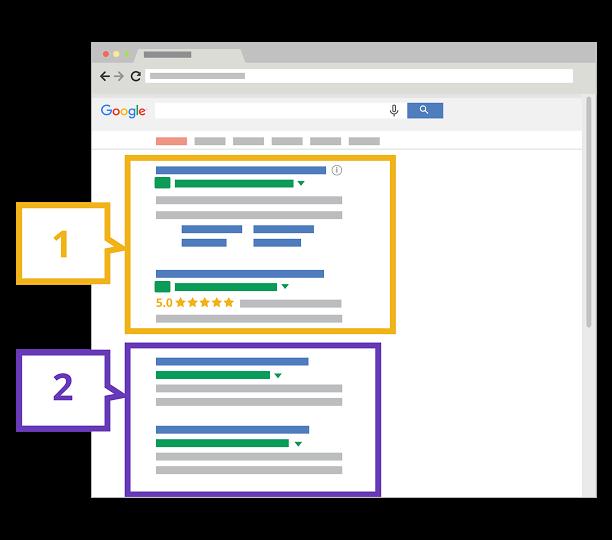 Links Patrocinados – Campanhas de Google Adwords